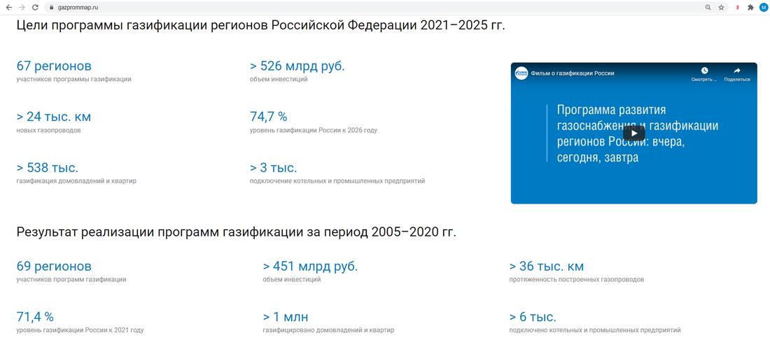 Интерактивная карта газификации регионов России— gazprommap.ru